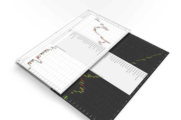 IRESS Charts